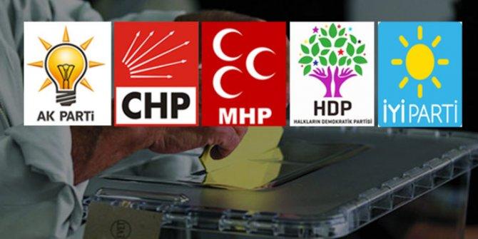 SONAR anketine göre iktidar değişiyor: İnce ve Akşener'in oyları Erdoğan'ı geçiyor