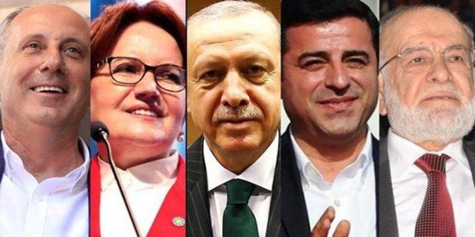 24 Haziran'daki seçimlerde hangi ittifak ve parti kaçıncı sırada yer alacak?