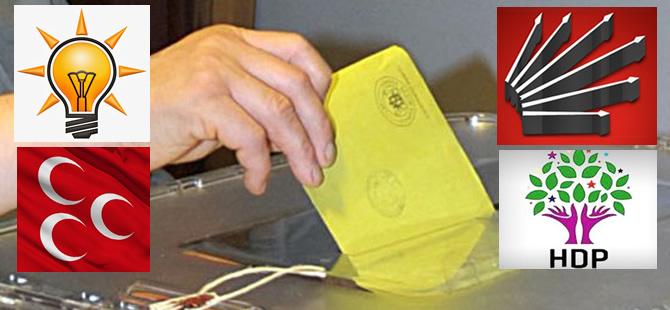 AYM'nin açıklaması ne anlama geliyor? Seçim barajı kaldırılabilir mi?