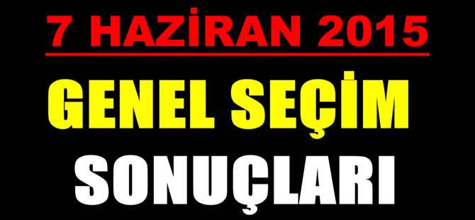 Türkiye Genel Seçim Sonuçları