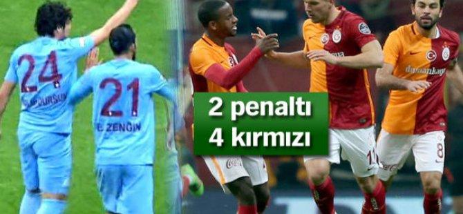 Galatasaray - Trabzonspor tarihi maç