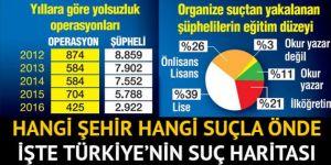 Emniyet Genel Müdürlüğü, Türkiye'nin detaylı suç haritasını çıkardı